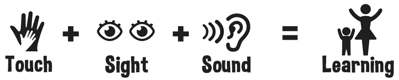 Touch + Sight + Sound = Learning